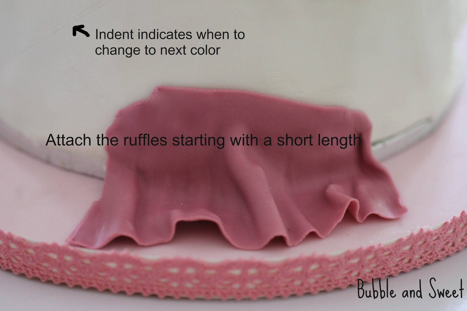 How To Gather Fondant On A Cake