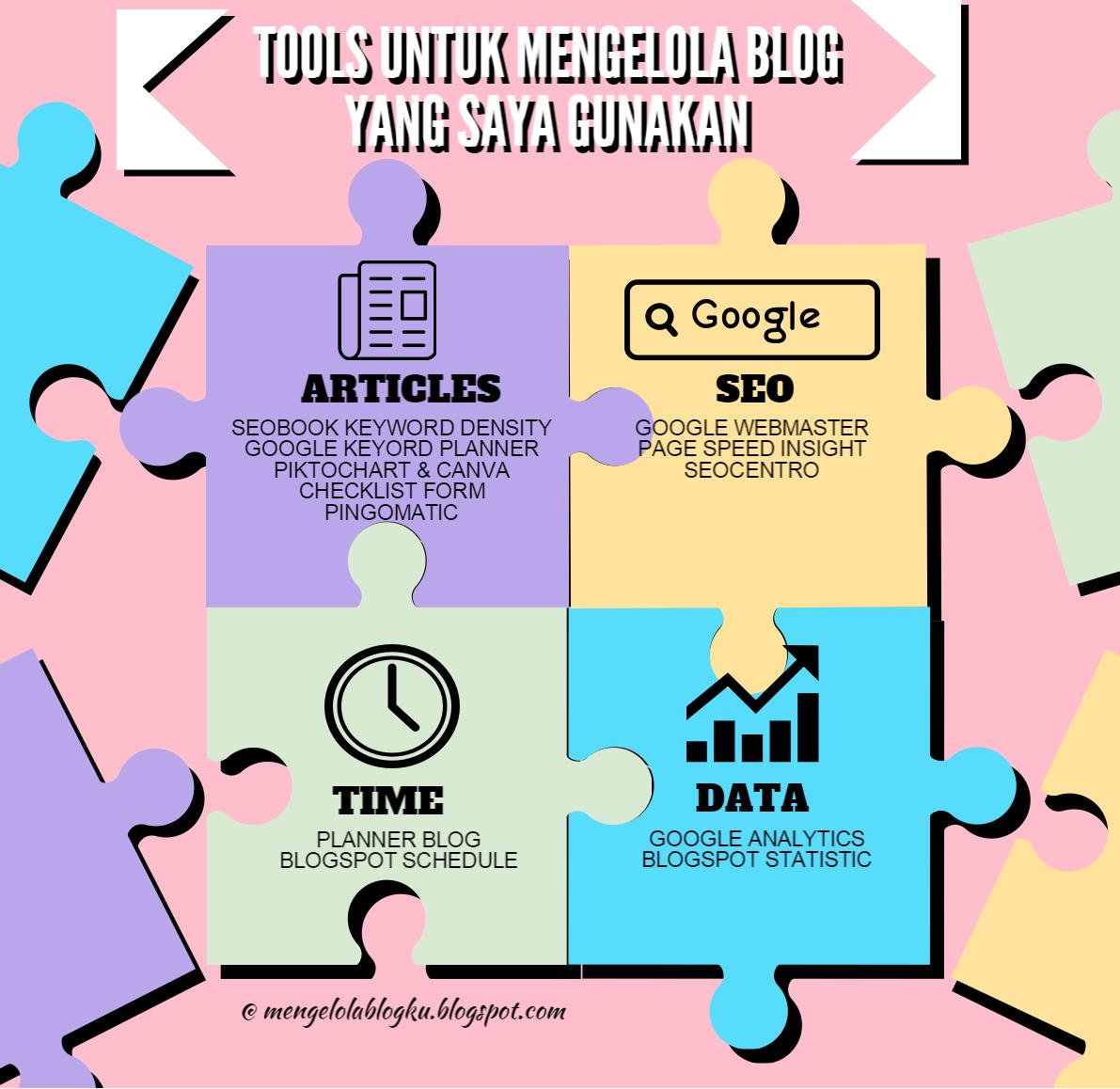 Tools-mengelola-blog-yang-penting-untuk-digunakan