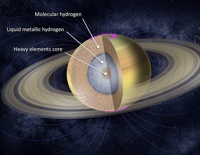 Saturn hasn't always had rings