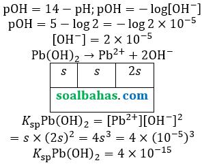 diketahui pH menghitung ksp