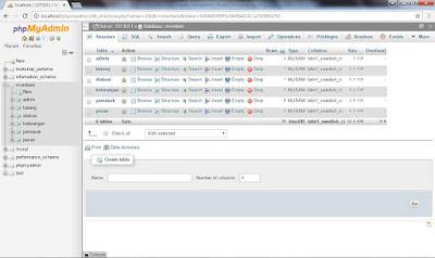 Cara Export dan Import Database MySQL dengan PhpMyadmin