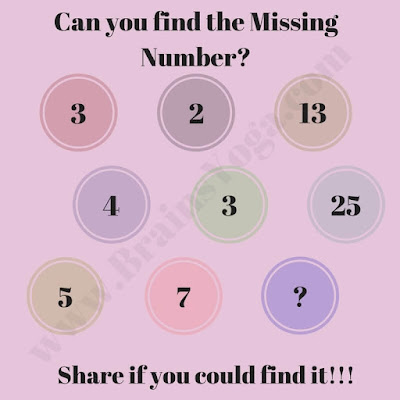 Interesting Missing Number Picture Puzzle