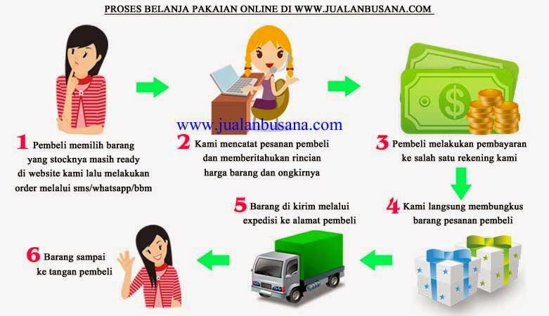 proses-belanja-baju-muslim-murah-via-online