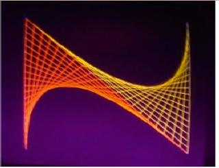 SPM Add Math Project Work (Kerja Projek Matematik Tambahan)