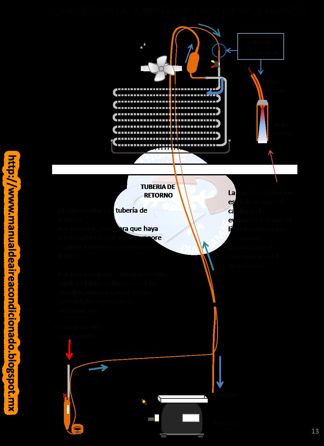 Manual de reparaci n de refrigeradores - Como reparar una vitroceramica ...