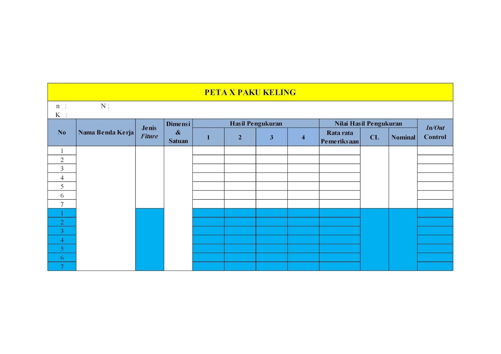 Tabel Peta X Dan R Laboratorium Alat Ukur Amp Alat Bantu Manufaktur
