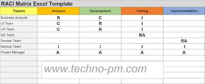 RACI Matrix Excel Template, raci template excel