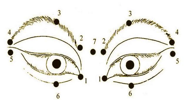 Resultado de imagen para Líbrate de los anteojos!!!!