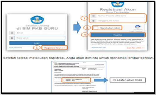 Panduan Registrasi Verval Sim Pkb Tahun 2017 Berkas Edukasi