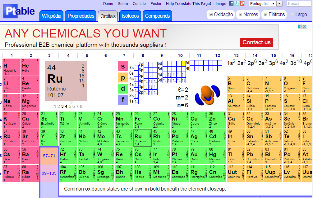 Aesc tec 3 tabelas peri dicas interativas for Ptable tabela periodica
