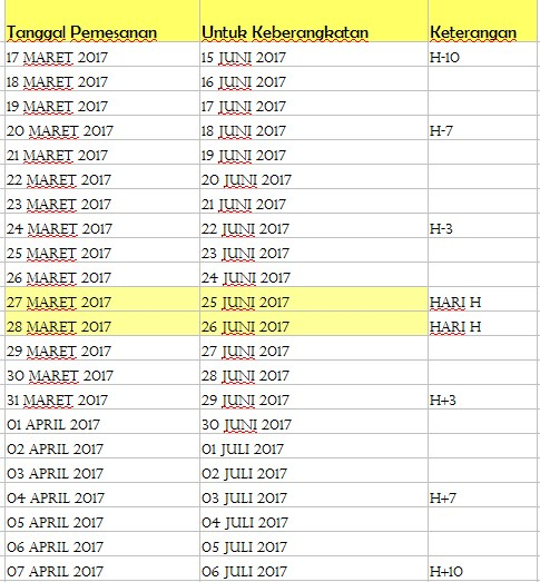 Jadwal Pemesanan Tiket Kereta Api Lebaran 2017