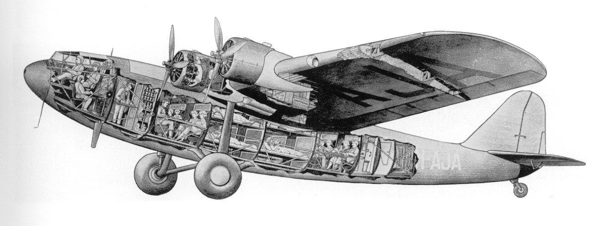 Fokker F-36