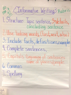 Mrs Rios Teaches: 8 Practices, Tools, and Routines that Foster Independence During Writing Workshop