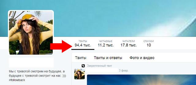 поток твитов
