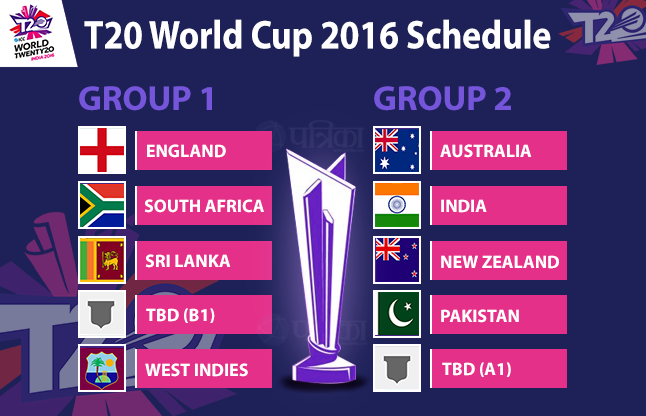 ICC T20 World Cup 2016 Time Table, Schedule, Teams, Live Score and ...