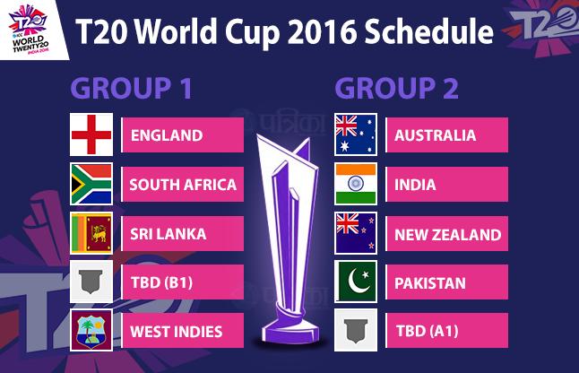 Www Ipl T20 2016 Schedule Com | Calendar Template 2016