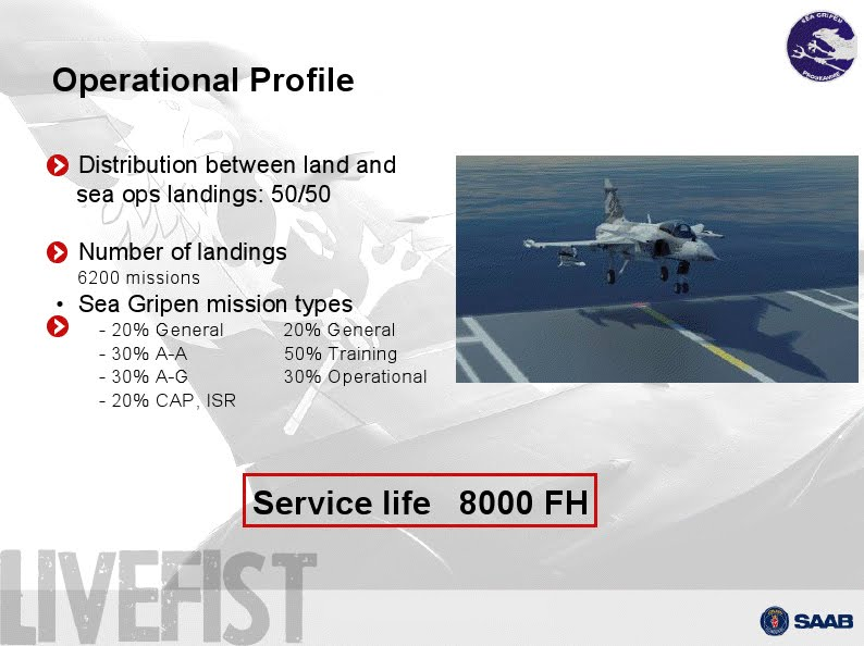 Saab's Official Brief To Indian Navy On Sea Gripen | Livefist