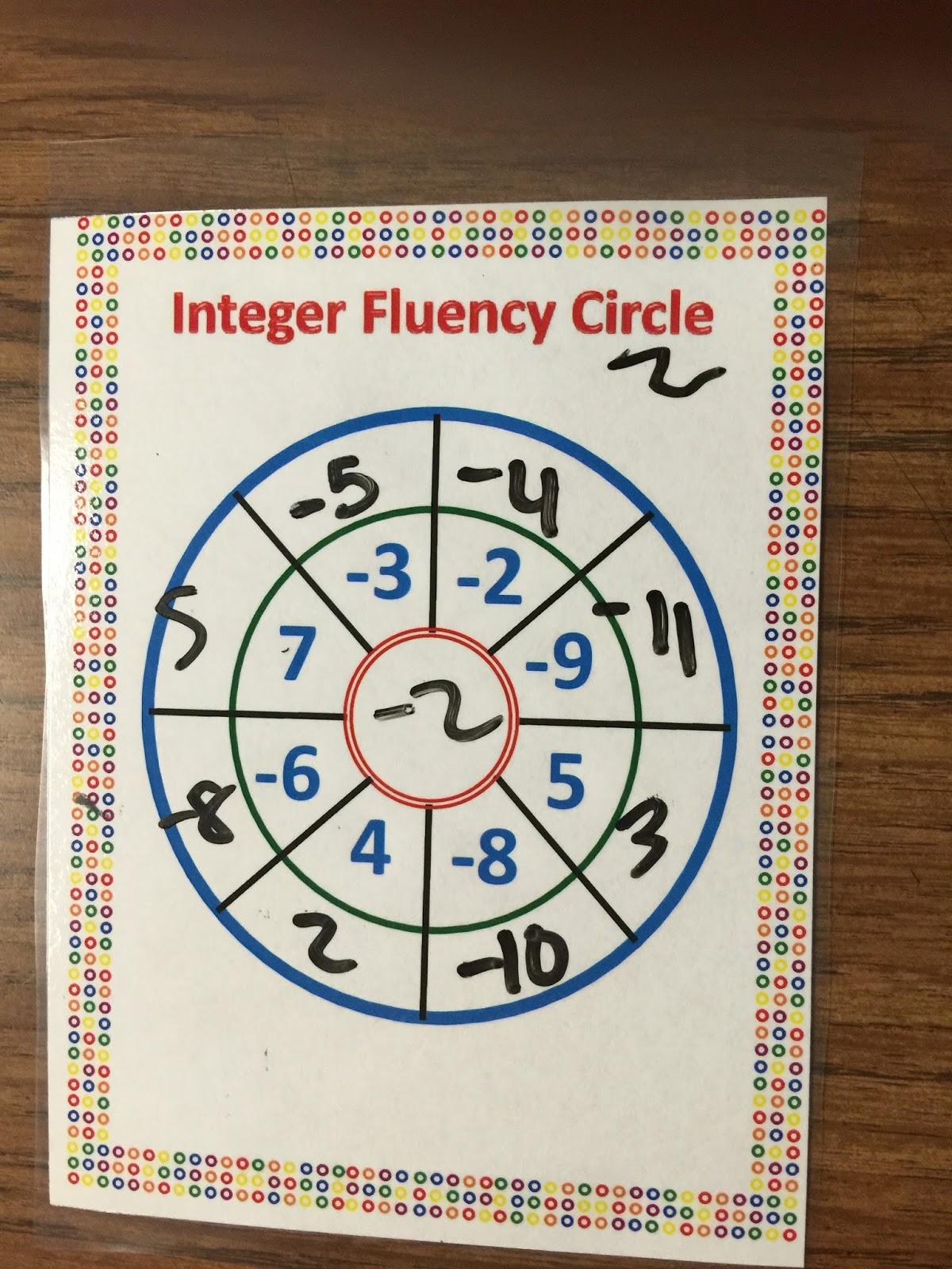 My Math Imagination Integer Fluency