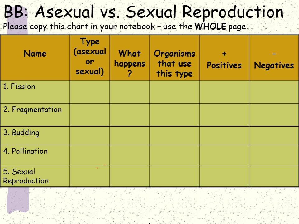 Asexual reproduction in plants activities tables