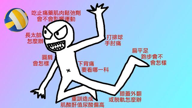 好痛痛 鄉民網友問題 排球 慢跑 路跑 手肘 肩膀 圓肩 膝蓋 下背 疼痛 扁平足