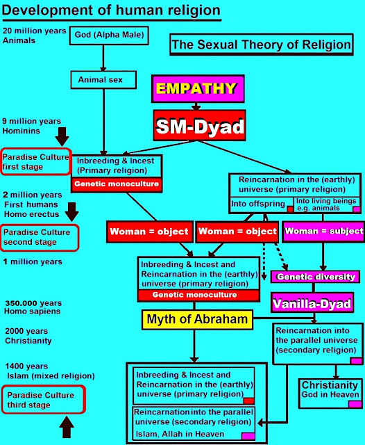 Sexualreligion 224 blueprint of the muslim religion this ideology started 1400 years ago and is named islam malvernweather Image collections