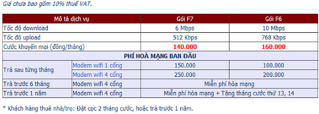 Đăng Ký Internet Và Truyền Hình Internet FPT Kiên Giang 1