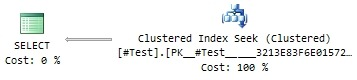 IN query execution plan