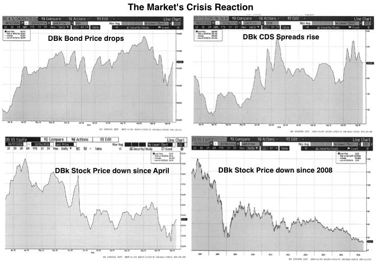 Musings On Markets Deutsche Bank A Greek Tragedy At A German