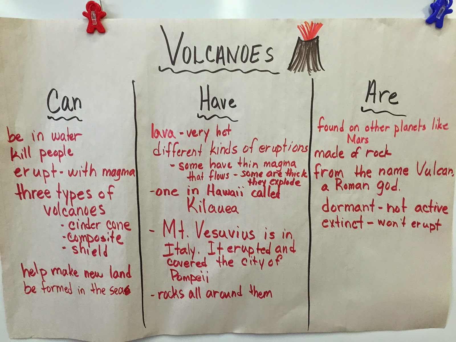 Mrs Wells Second Grade Blog All About Volcanoes