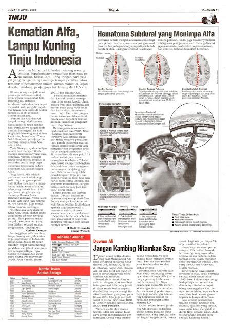TINJU: KEMATIAN ALFA, LAMPU KUNING TINJU INDONESIA