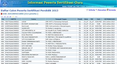 Daftar Pns 2013 Jawa Timur Daftar Nama Sekolah Pelaksana Kurikulum 2013 Sd Smp Sma Daftar Sergur 2013 Yang Lulus Kabupaten Cianjur Melihat Daftar Calon