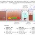Tính toán thiết kế hệ thống xử lý nước thải