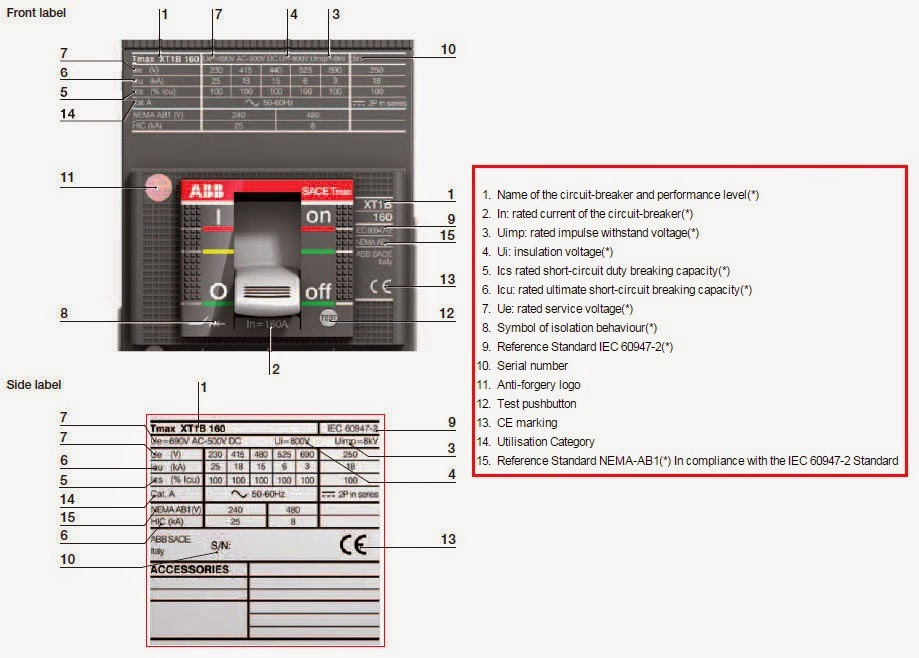 Generator Control Panel Wiring Diagram Peavey Predator Ax Electrical Engineering World: The Rating Nameplate Of Moulded Case Circuit Breakers (mccb)