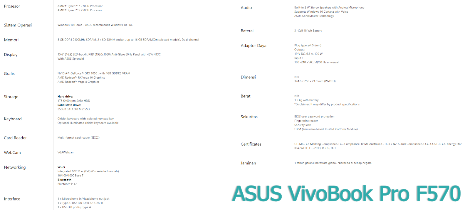 Spesifikasi Laptop ASUS VivoBook Pro F570