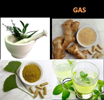 Gas Problem