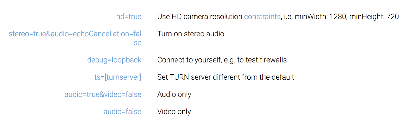 How to build Android WebRTC Mobile app