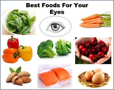 Foods For Eyesight Improvement