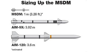 Miniature Self-Defense Missile
