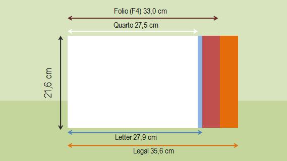 Perbedaan Ukuran Kertas Legal, Letter, dan Folio