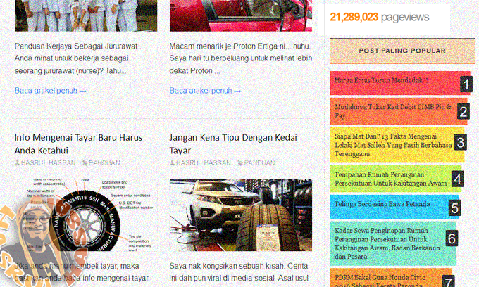 Blog Kini 21.3 Juta Pageviews