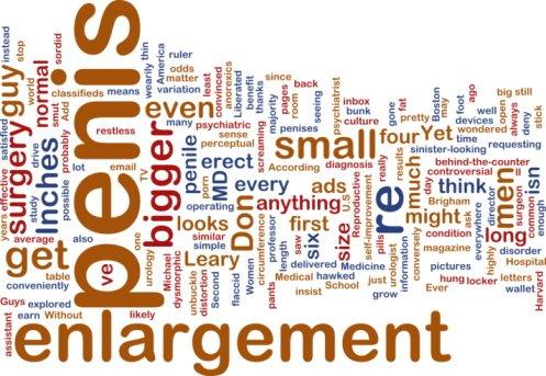 ProlargentSize Blogs