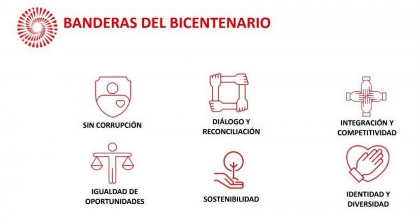 Estos son los grandes objetivos para el Bicentenario de la Independencia Nacional al 2021