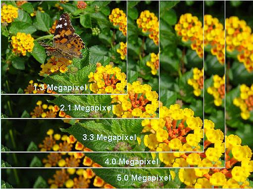 Megapixel fotocamera