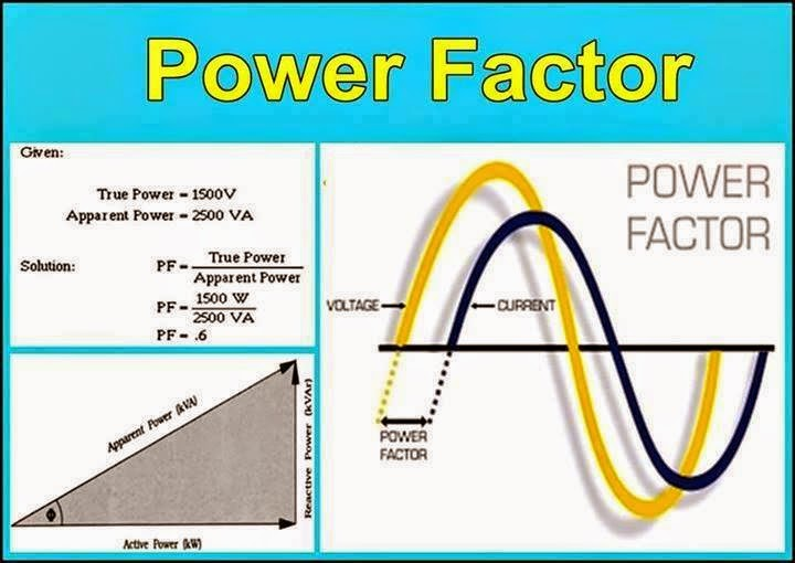 Power Factor Electrical Engineering Pics