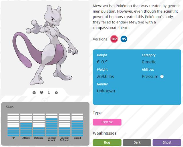 Kekuatan Mewtwo (c) www.pokemon.com
