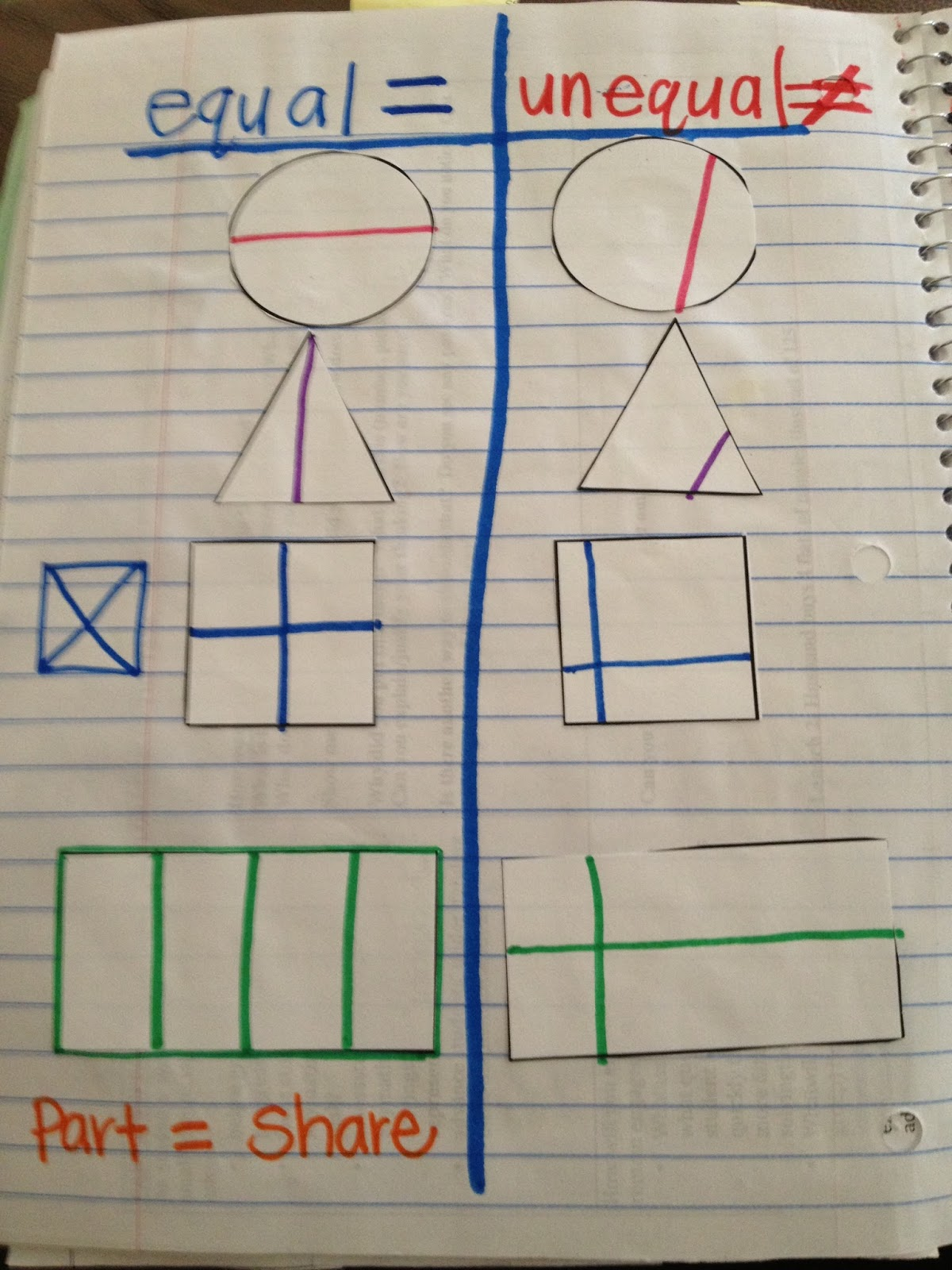Miss Van Maren S Fantastic First Grade Math Journals