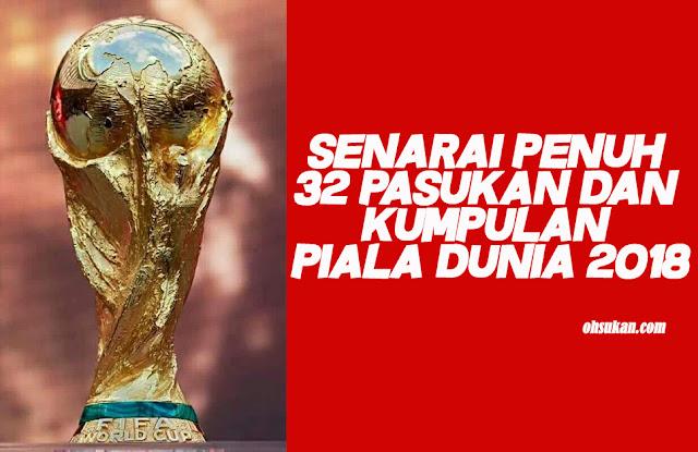 Senarai Penuh 32 Pasukan dan Kumpulan Piala Dunia 2018