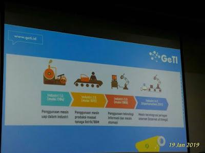 platform praktis ini, capai financial freedom, industri 4.0, digital marketer, digital preneur, apa itu financial freedom, detalase adalah, apa itu detalase,  GeTi (Global Entrepreneur and Talent Incubator),  international dropship dari detalase, Making Indonesia 4.0,