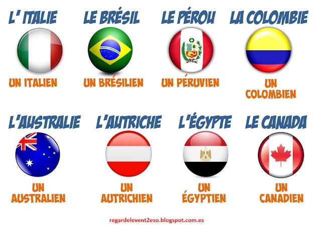 Kraje i narodowości - słownictwo 5  - Francuski przy kawie
