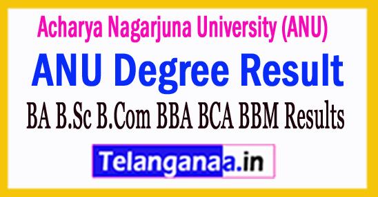 ANU Degree Result 2018 BA B.Sc B.Com BBA BCA BBM Results